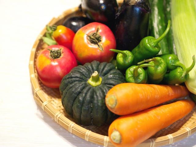 宅配野菜の放射能検査