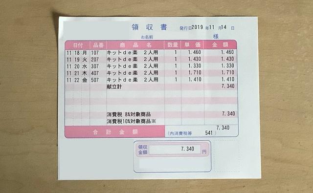 キットde楽!7,340円